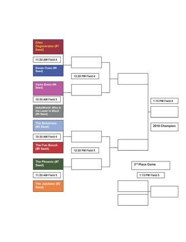 Playoff Bracket w-Teams.jpg